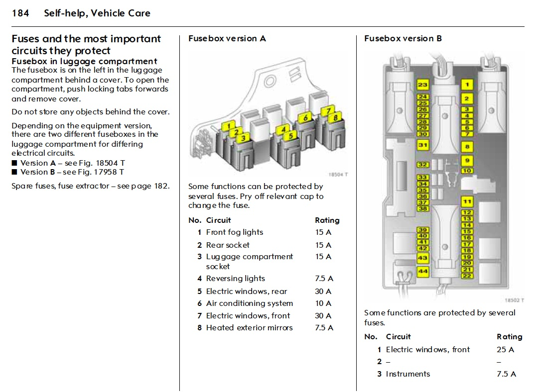 zfb1 Vauxhall Combo Fuse Box Layout on