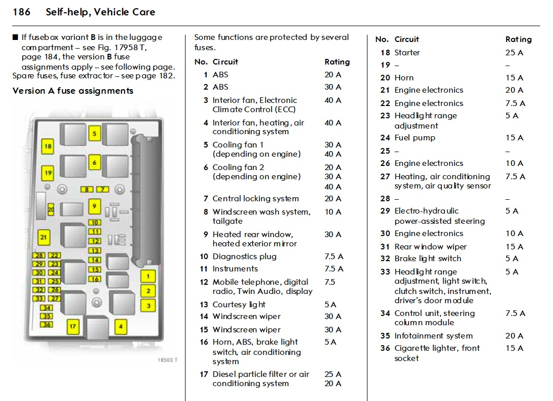 Daihatsu Rocky Fuse Box Great Electrical Diagram Guide Zafira Fusemap Totalopel Opel Owners Club Of Ireland 91 Mira