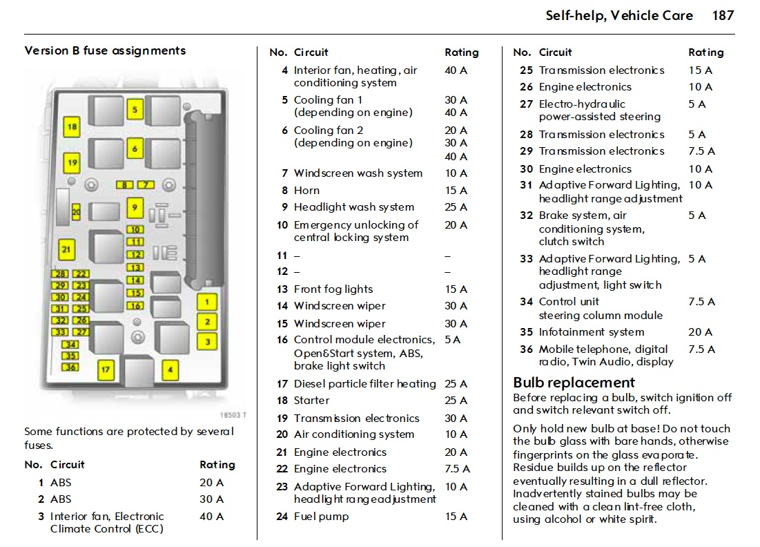 vauxhall astra 2004 fuse box diagram